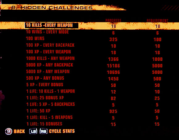 Red Faction Hidden Challenges