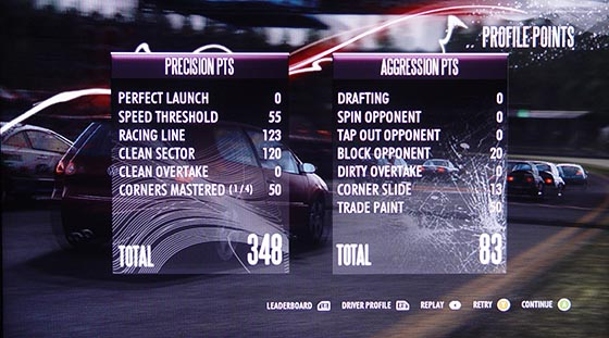 NFS:Shift Points