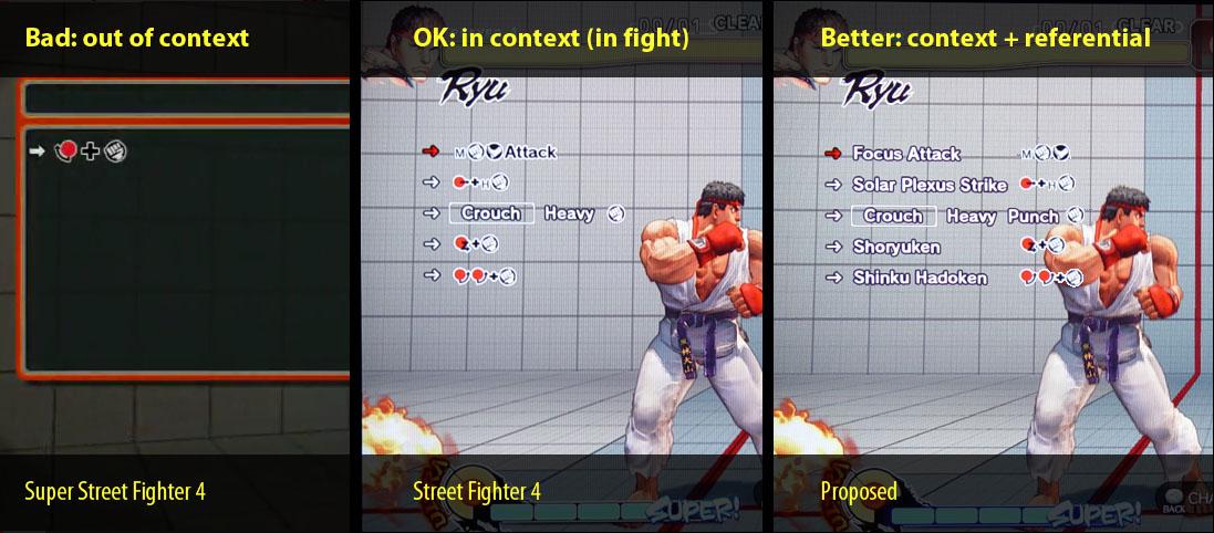 Super Street Fighter IV Arcade Edition: Trial Fail
