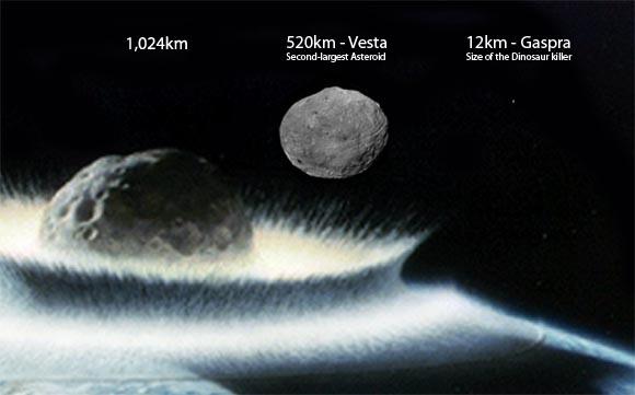 Killer Asteroid Comparison